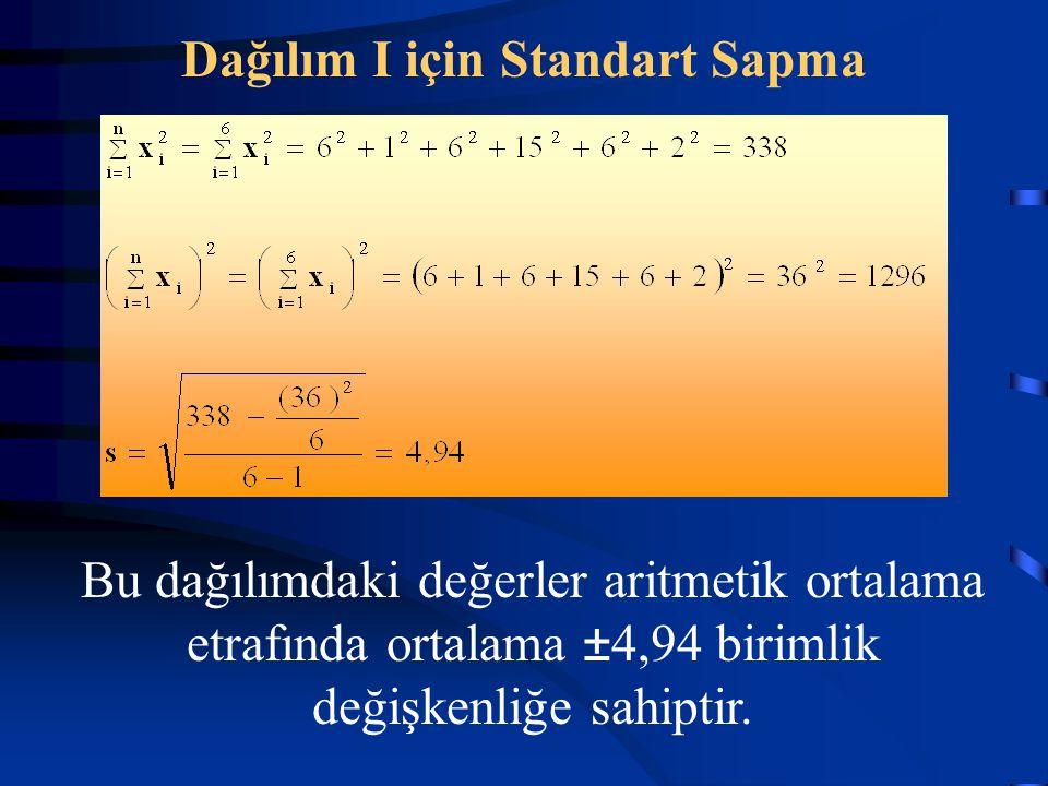 Dağılım II için Standart Sapma Bu dağılımdaki değerler aritmetik ortalama etrafında ortalama ± 2 birimlik değişkenliğe sahiptir.