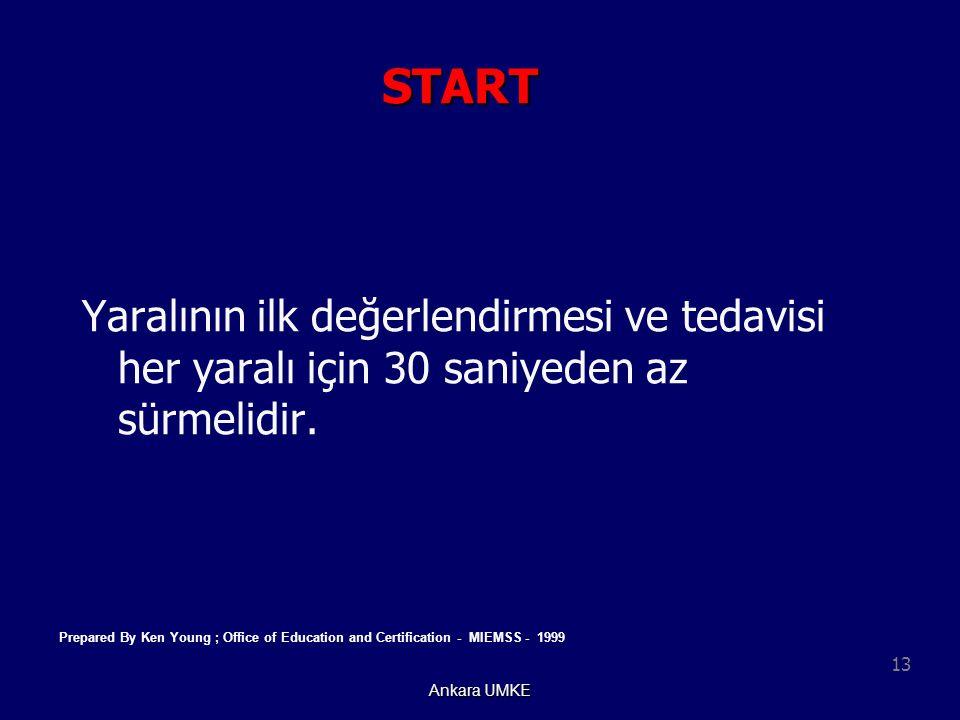 13 Ankara UMKE START Yaralının ilk değerlendirmesi ve tedavisi her yaralı için 30 saniyeden az sürmelidir. Prepared By Ken Young ; Office of Education