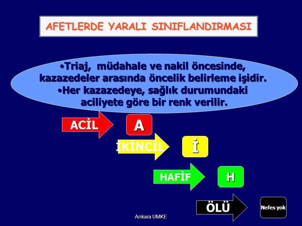 19 Ankara UMKE AFETLERDE YARALI SINIFLANDIRMASI Triaj, müdahale ve nakil öncesinde,Triaj, müdahale ve nakil öncesinde, kazazedeler arasında öncelik be