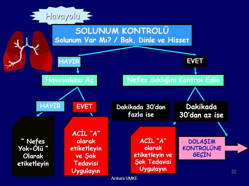 """32 Ankara UMKE Dakikada 30'dan fazla ise Havayolu SOLUNUM KONTROLÜ Solunum Var Mı? / Bak, Dinle ve Hisset HAYIR Havayolunu Aç """" Nefes Yok=Ölü """" Olarak"""
