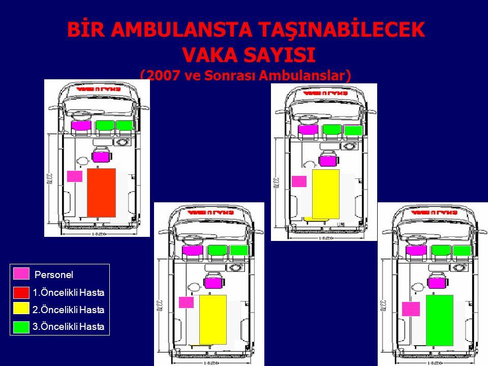 36 BİR AMBULANSTA TAŞINABİLECEK VAKA SAYISI (2007 ve Sonrası Ambulanslar) Personel 1.Öncelikli Hasta 2.Öncelikli Hasta 3.Öncelikli Hasta