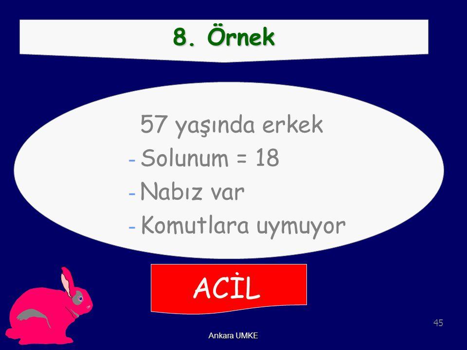 45 Ankara UMKE 8. Örnek 57 yaşında erkek - Solunum = 18 - Nabız var - Komutlara uymuyor ACİL