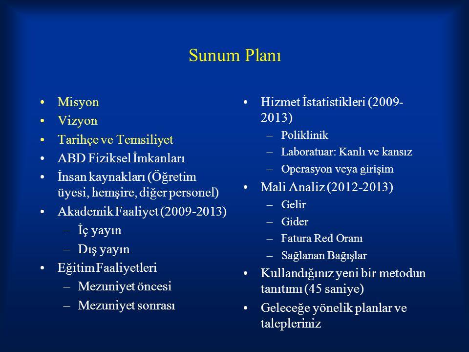 Diğer Üniversite ve Hastanelerde Çalışan Uzmanlarımız 1967-2013 YURT DIŞI Associate Prof.