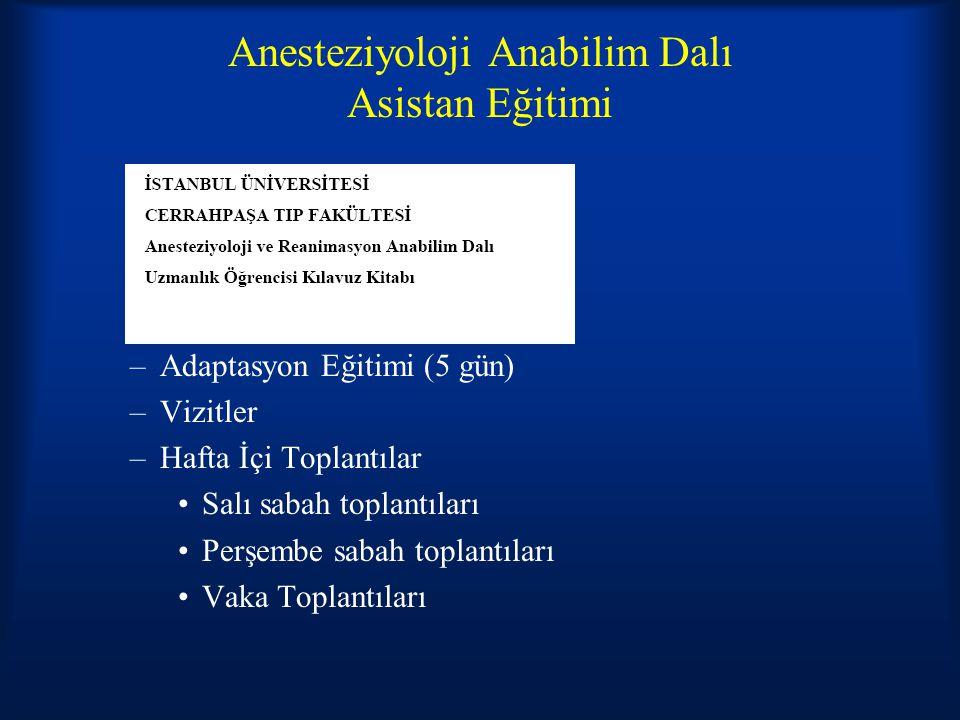 Anesteziyoloji Anabilim Dalı Asistan Eğitimi –Adaptasyon Eğitimi (5 gün) –Vizitler –Hafta İçi Toplantılar Salı sabah toplantıları Perşembe sabah topla