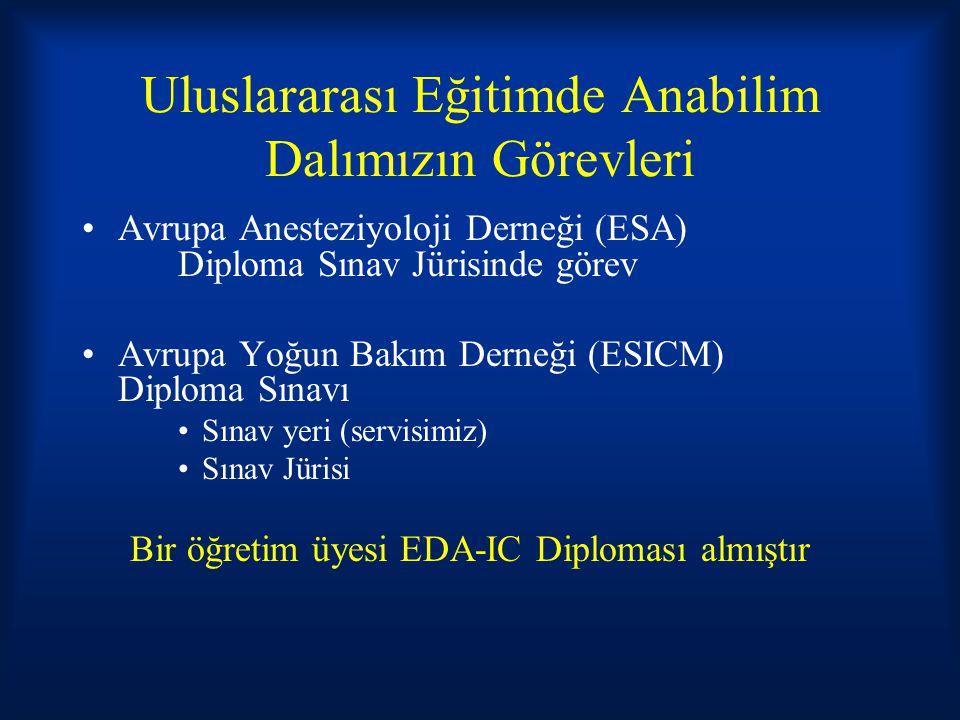 Uluslararası Eğitimde Anabilim Dalımızın Görevleri Avrupa Anesteziyoloji Derneği (ESA) Diploma Sınav Jürisinde görev Avrupa Yoğun Bakım Derneği (ESICM