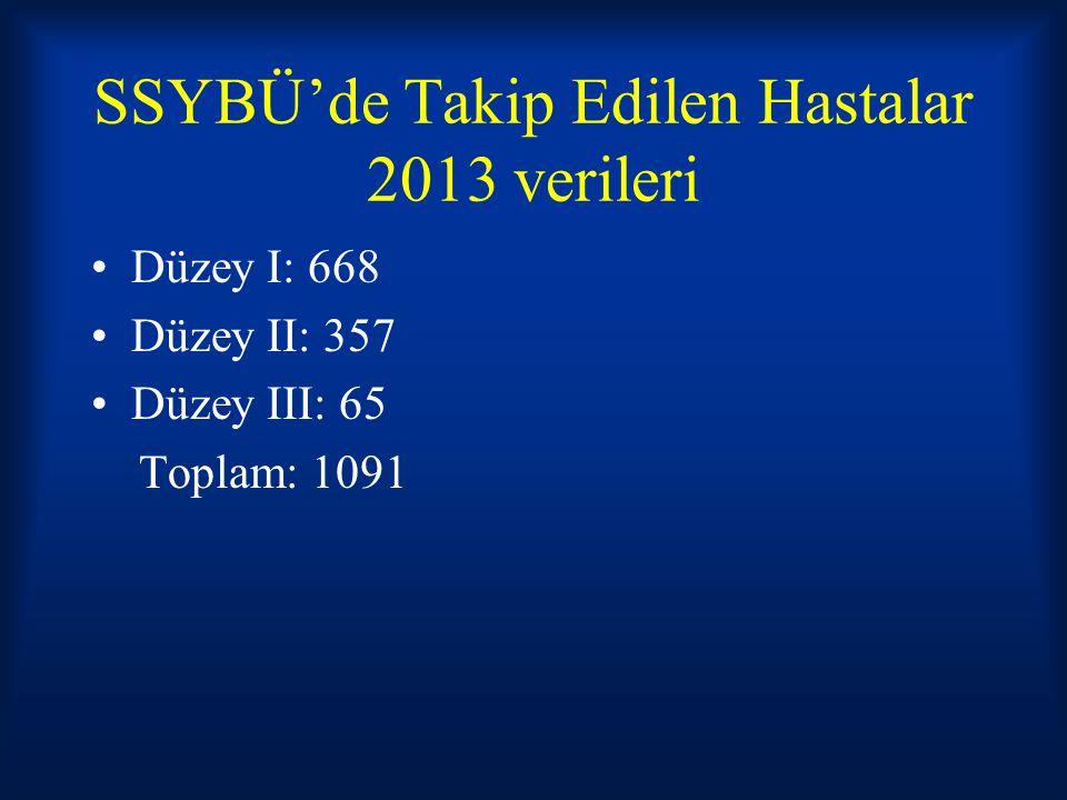 SSYBÜ'de Takip Edilen Hastalar 2013 verileri Düzey I: 668 Düzey II: 357 Düzey III: 65 Toplam: 1091