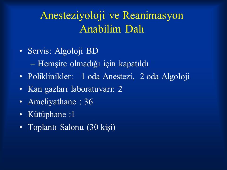Anesteziyoloji ve Reanimasyon Anabilim Dalı Servis: Algoloji BD –Hemşire olmadığı için kapatıldı Poliklinikler: 1 oda Anestezi, 2 oda Algoloji Kan gaz