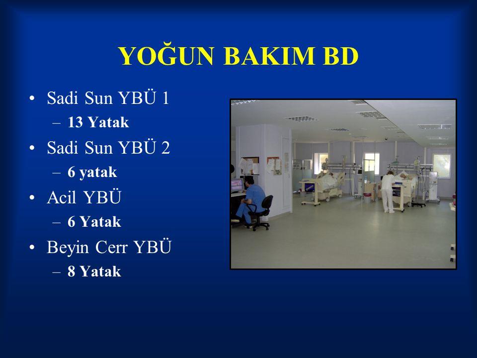 İngilizce Tıp Ders Programı SUBJECTLECTURER 1Oxygen transport and oxygen treatmentDoç.Dr.