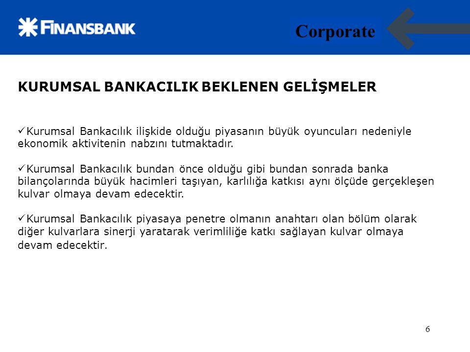 6 Corporate 6 KURUMSAL BANKACILIK BEKLENEN GELİŞMELER Kurumsal Bankacılık ilişkide olduğu piyasanın büyük oyuncuları nedeniyle ekonomik aktivitenin nabzını tutmaktadır.