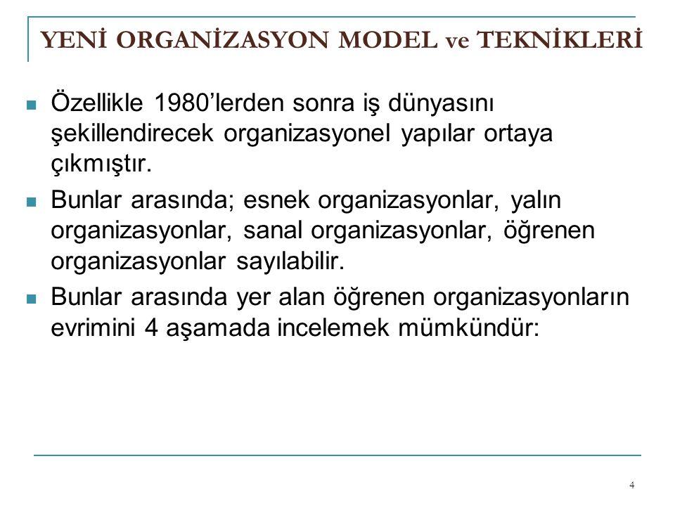 YENİ ORGANİZASYON MODEL ve TEKNİKLERİ Özellikle 1980'lerden sonra iş dünyasını şekillendirecek organizasyonel yapılar ortaya çıkmıştır. Bunlar arasınd