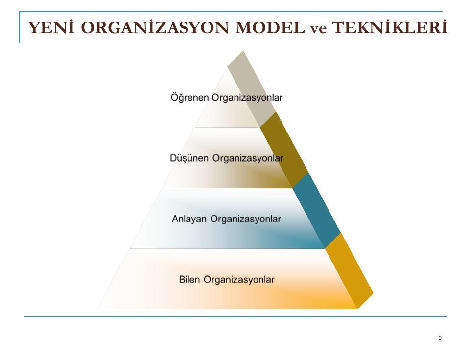 ÖĞRENEN ORGANİZASYONLAR Öğrenen organizasyonlar, tüm kademelerde yer alan kişilere öğrenme yükümlülüğü vermekte ve bu öğrenme kapasitesini değerlendirmektedir.