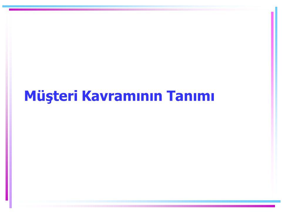 Türkiye Müşteri Memnuniyeti Endeksi Ulusal Endeks72,5 Beyaz Eşya78 Televizyon77 Binek Otomobil77 Zincir Market74 Bireysel Bankacılık 73 Eğitim Hizmetleri62 Sağlık Hizmetleri59