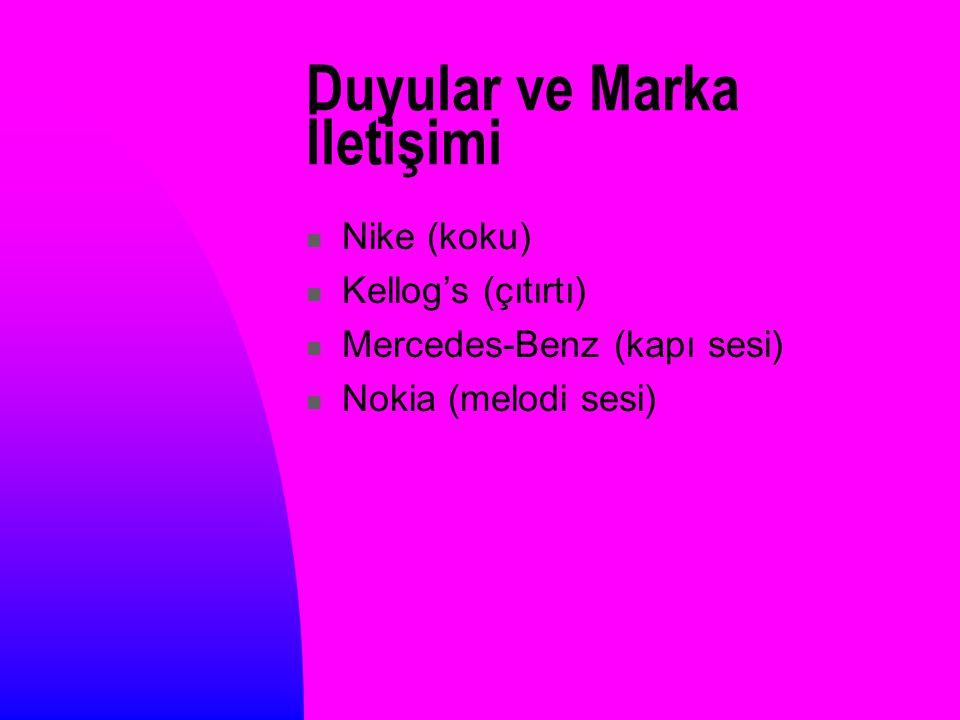 Duyular ve Marka İletişimi Nike (koku) Kellog's (çıtırtı) Mercedes-Benz (kapı sesi) Nokia (melodi sesi)