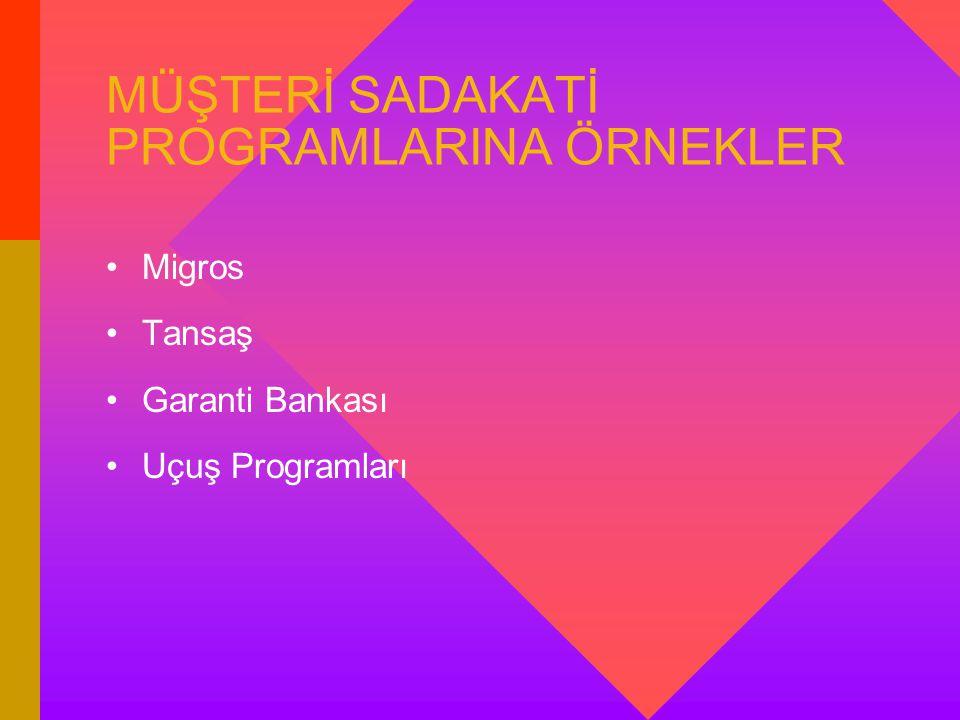 MÜŞTERİ SADAKATİ PROGRAMLARINA ÖRNEKLER Migros Tansaş Garanti Bankası Uçuş Programları
