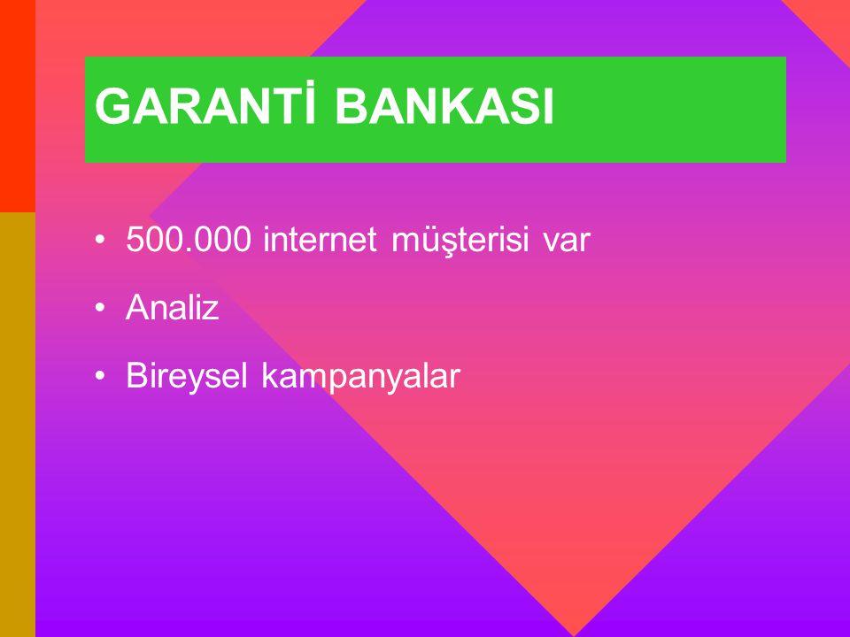GARANTİ BANKASI 500.000 internet müşterisi var Analiz Bireysel kampanyalar
