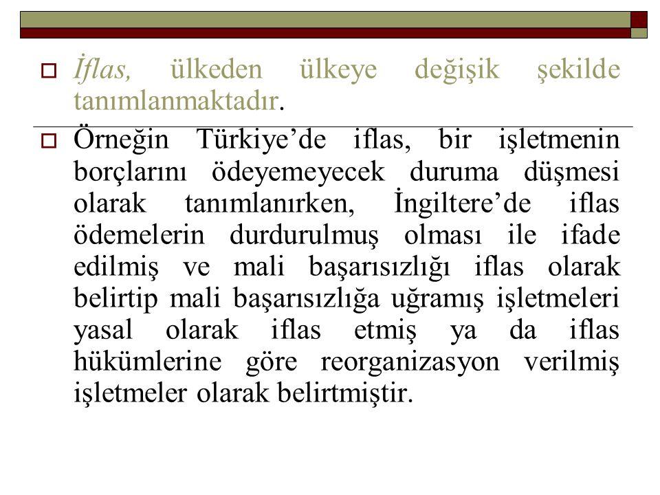  İflas, ülkeden ülkeye değişik şekilde tanımlanmaktadır.  Örneğin Türkiye'de iflas, bir işletmenin borçlarını ödeyemeyecek duruma düşmesi olarak tan