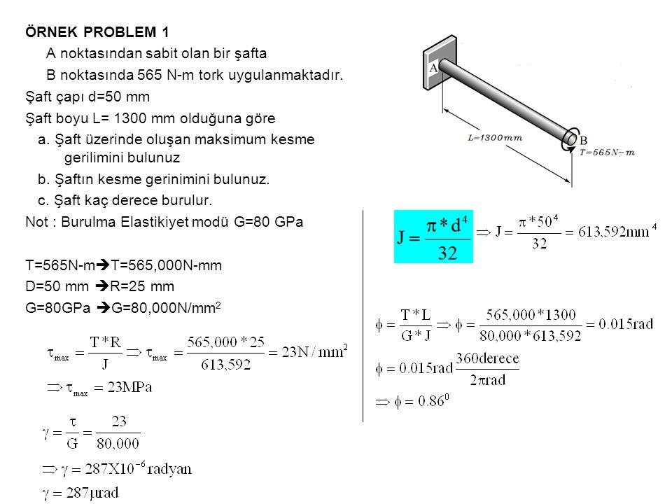 ÖRNEK PROBLEM 1 A noktasından sabit olan bir şafta B noktasında 565 N-m tork uygulanmaktadır. Şaft çapı d=50 mm Şaft boyu L= 1300 mm olduğuna göre a.