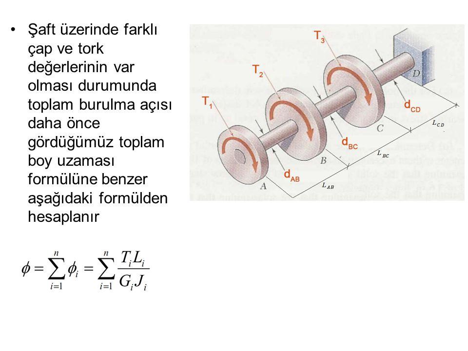 Şaft üzerinde farklı çap ve tork değerlerinin var olması durumunda toplam burulma açısı daha önce gördüğümüz toplam boy uzaması formülüne benzer aşağı