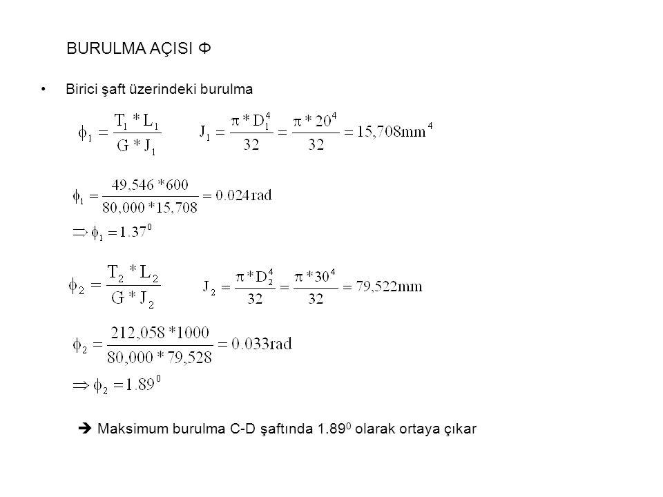 Birici şaft üzerindeki burulma  Maksimum burulma C-D şaftında 1.89 0 olarak ortaya çıkar BURULMA AÇISI Φ