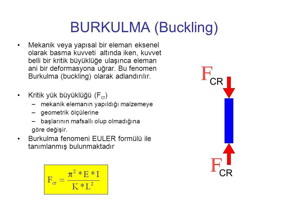 BURKULMA (Buckling) Mekanik veya yapısal bir eleman eksenel olarak basma kuvveti altında iken, kuvvet belli bir kritik büyüklüğe ulaşınca eleman ani b