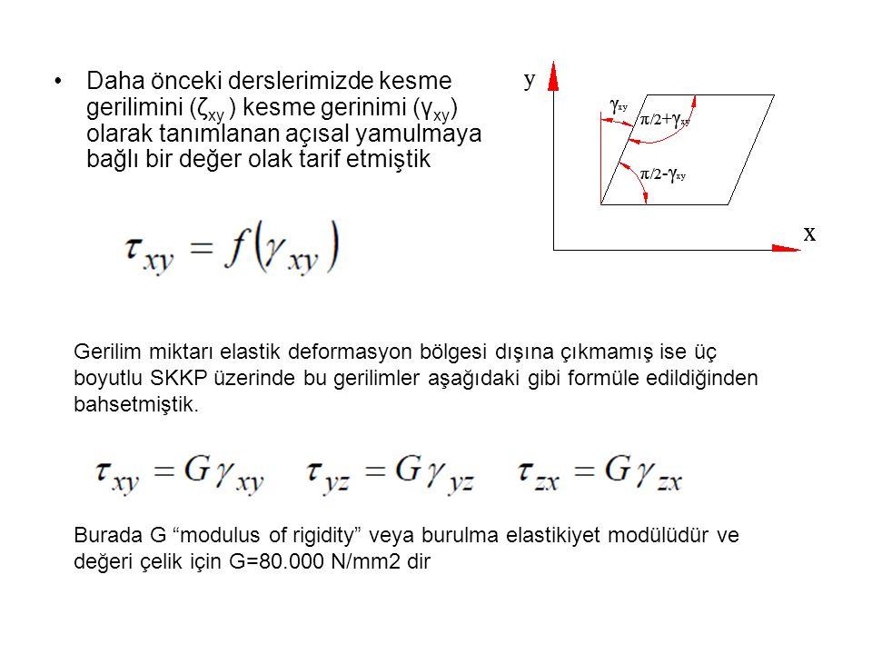 Daha önceki derslerimizde kesme gerilimini (ζ xy ) kesme gerinimi (γ xy ) olarak tanımlanan açısal yamulmaya bağlı bir değer olak tarif etmiştik Geril