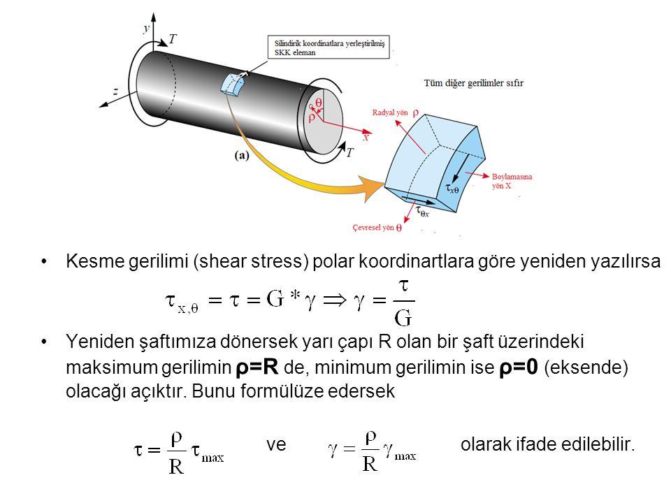 Kesme gerilimi (shear stress) polar koordinartlara göre yeniden yazılırsa Yeniden şaftımıza dönersek yarı çapı R olan bir şaft üzerindeki maksimum ger
