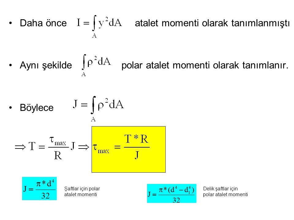 Daha önce atalet momenti olarak tanımlanmıştı Aynı şekilde polar atalet momenti olarak tanımlanır. Böylece Şaftlar için polar atalet momenti Delik şaf