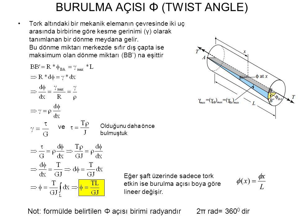 BURULMA AÇISI Φ (TWIST ANGLE) Tork altındaki bir mekanik elemanın çevresinde iki uç arasında birbirine göre kesme gerinimi (γ) olarak tanımlanan bir d