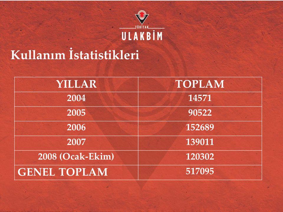 Kullanım İstatistikleri YILLARTOPLAM 200414571 200590522 2006152689 2007139011 2008 (Ocak-Ekim)120302 GENEL TOPLAM 517095
