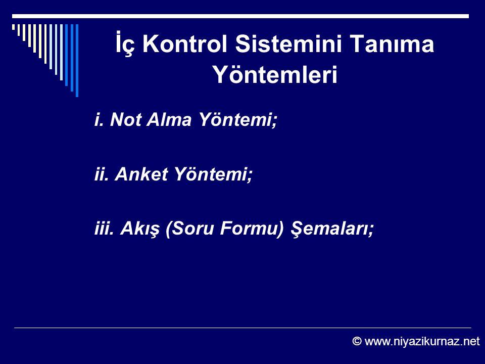 İç Kontrol Sistemini Tanıma Yöntemleri i. Not Alma Yöntemi; ii. Anket Yöntemi; iii. Akış (Soru Formu) Şemaları; © www.niyazikurnaz.net