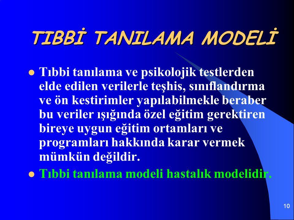 10 TIBBİ TANILAMA MODELİ Tıbbi tanılama ve psikolojik testlerden elde edilen verilerle teşhis, sınıflandırma ve ön kestirimler yapılabilmekle beraber