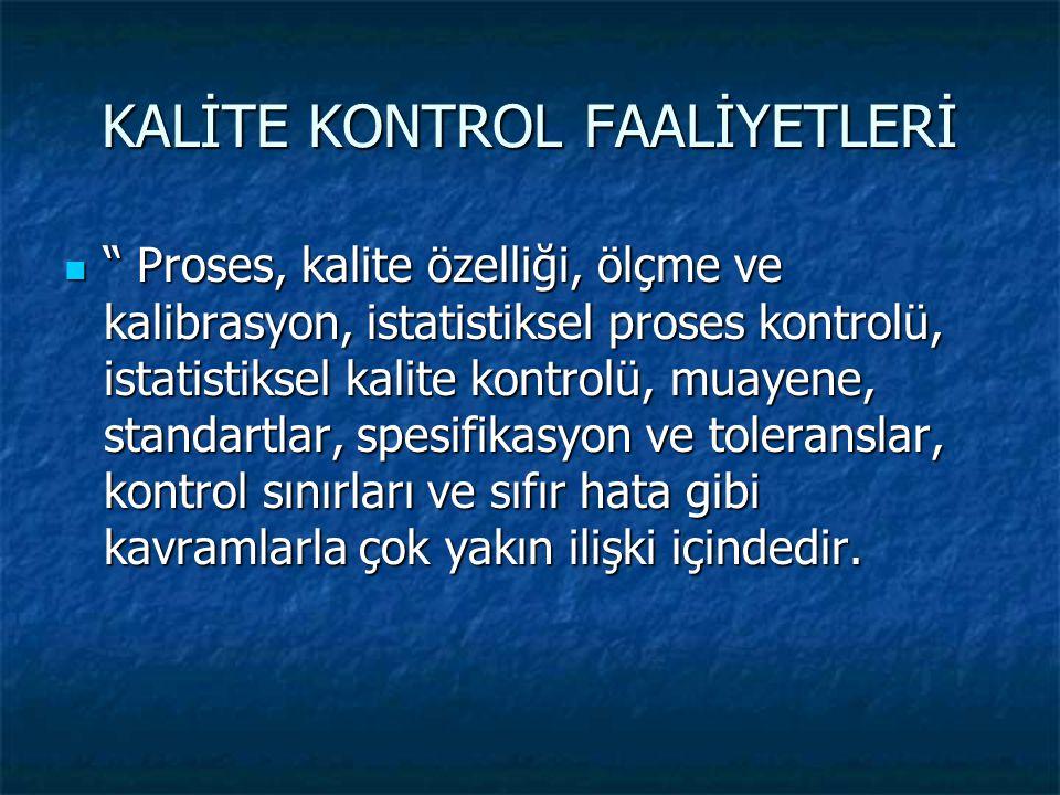 """KALİTE KONTROL FAALİYETLERİ """" Proses, kalite özelliği, ölçme ve kalibrasyon, istatistiksel proses kontrolü, istatistiksel kalite kontrolü, muayene, st"""