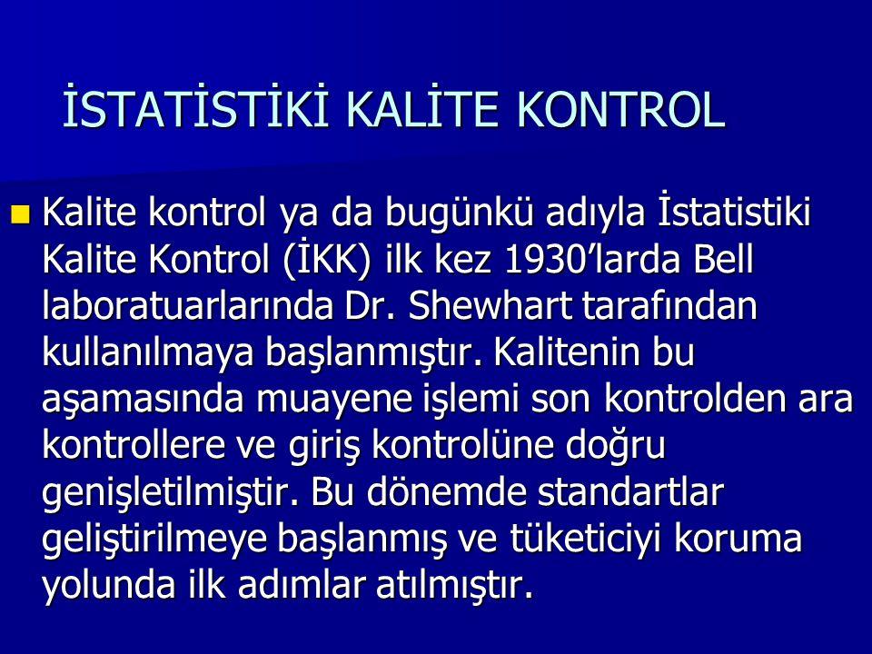 Kalite kontrol ya da bugünkü adıyla İstatistiki Kalite Kontrol (İKK) ilk kez 1930'larda Bell laboratuarlarında Dr. Shewhart tarafından kullanılmaya ba
