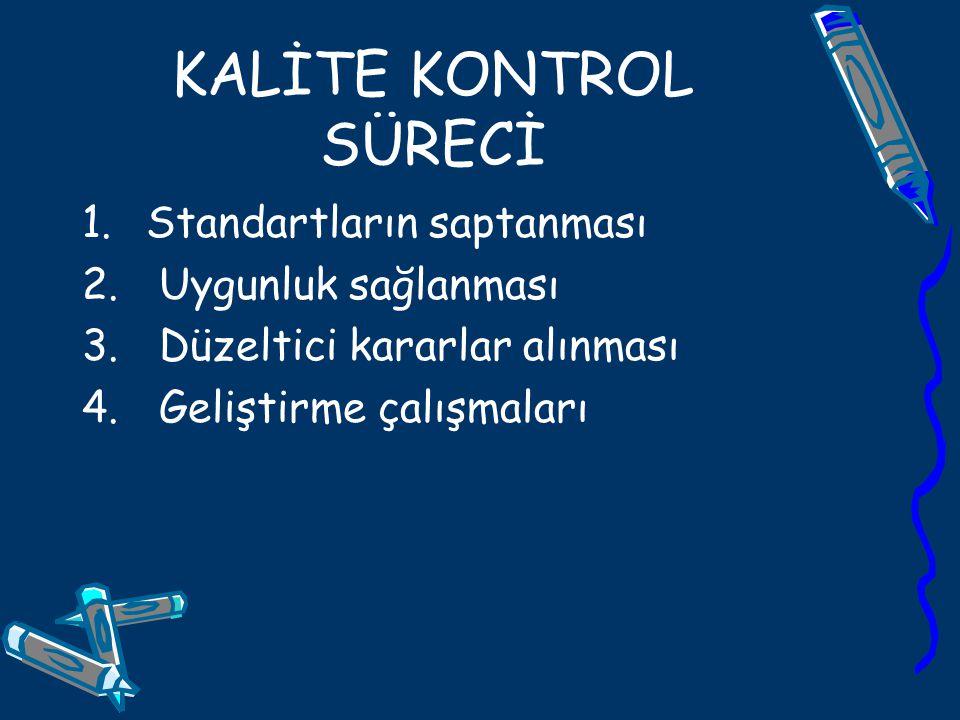 KALİTE KONTROL SÜRECİ 1.Standartların saptanması 2. Uygunluk sağlanması 3. Düzeltici kararlar alınması 4. Geliştirme çalışmaları