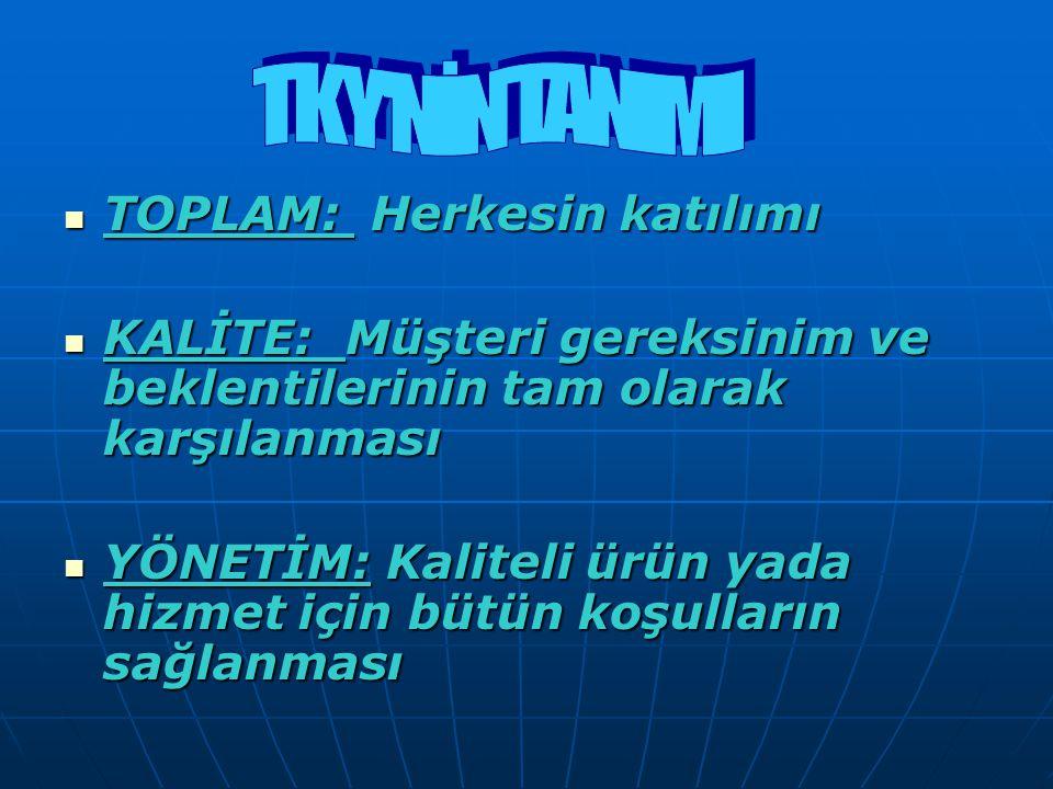 TOPLAM: Herkesin katılımı TOPLAM: Herkesin katılımı KALİTE: Müşteri gereksinim ve beklentilerinin tam olarak karşılanması KALİTE: Müşteri gereksinim v