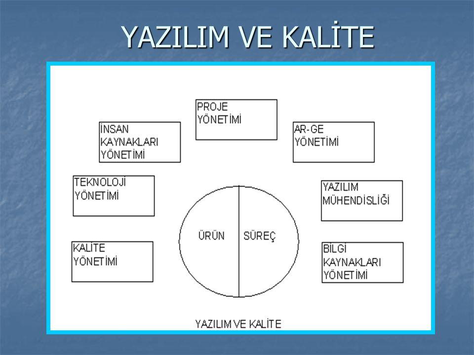 YAZILIM VE KALİTE