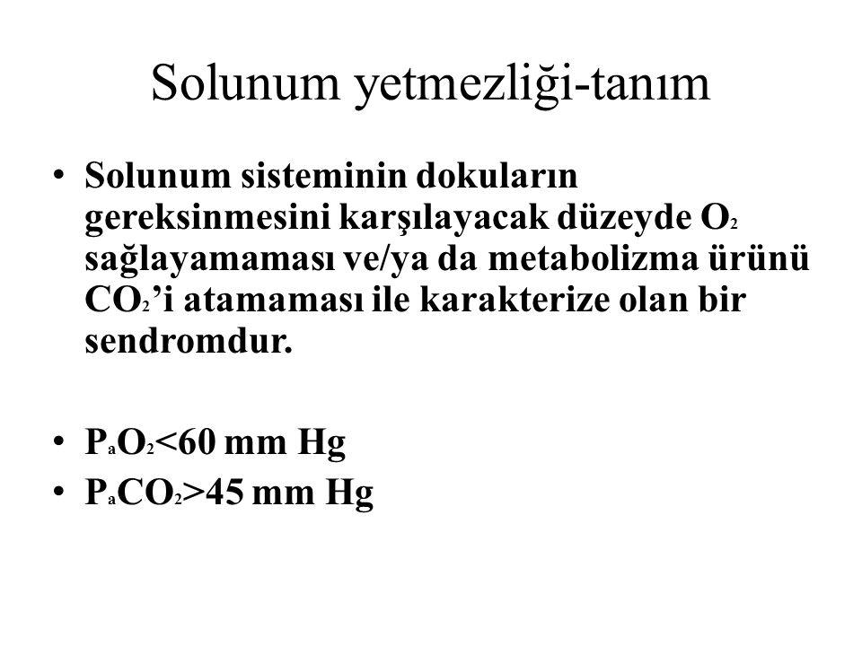 Solunum yetmezliği-tanım Solunum sisteminin dokuların gereksinmesini karşılayacak düzeyde O 2 sağlayamaması ve/ya da metabolizma ürünü CO 2 'i atamaması ile karakterize olan bir sendromdur.
