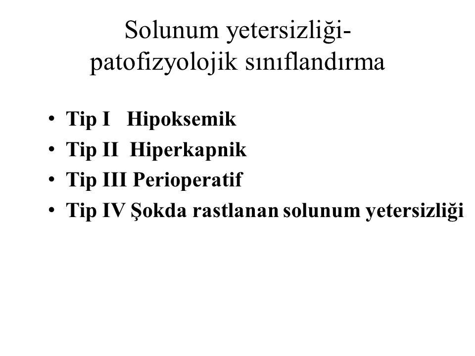 Solunum yetersizliği- patofizyolojik sınıflandırma Tip I Hipoksemik Tip II Hiperkapnik Tip III Perioperatif Tip IV Şokda rastlanan solunum yetersizliği