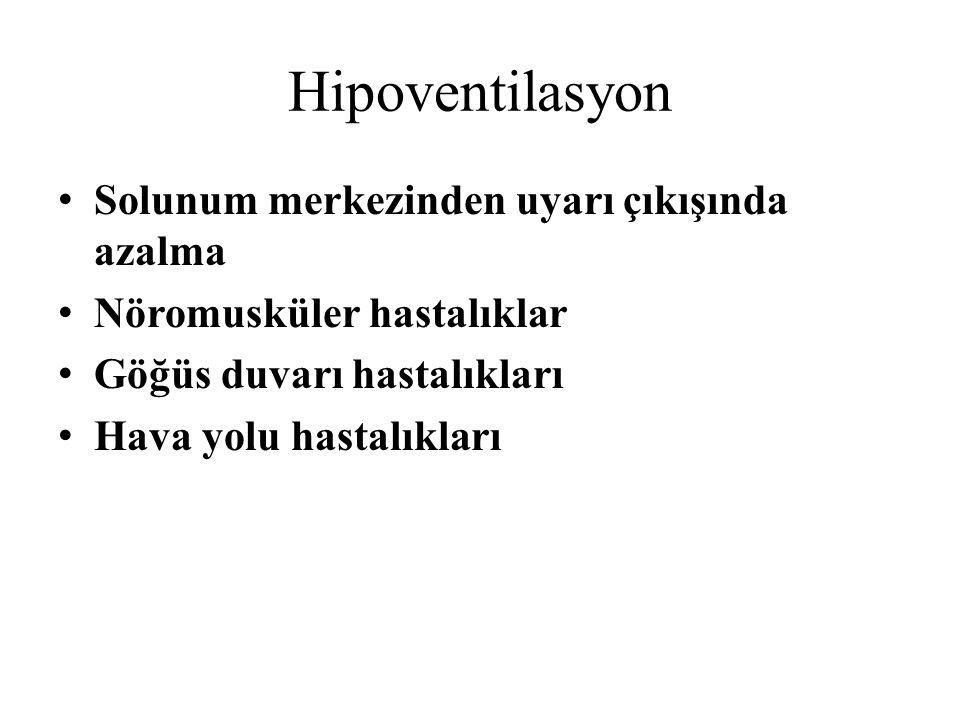 Hipoventilasyon Solunum merkezinden uyarı çıkışında azalma Nöromusküler hastalıklar Göğüs duvarı hastalıkları Hava yolu hastalıkları
