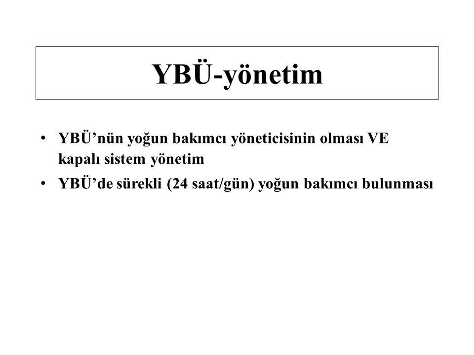 YBÜ-yönetim YBÜ'nün yoğun bakımcı yöneticisinin olması VE kapalı sistem yönetim YBÜ'de sürekli (24 saat/gün) yoğun bakımcı bulunması