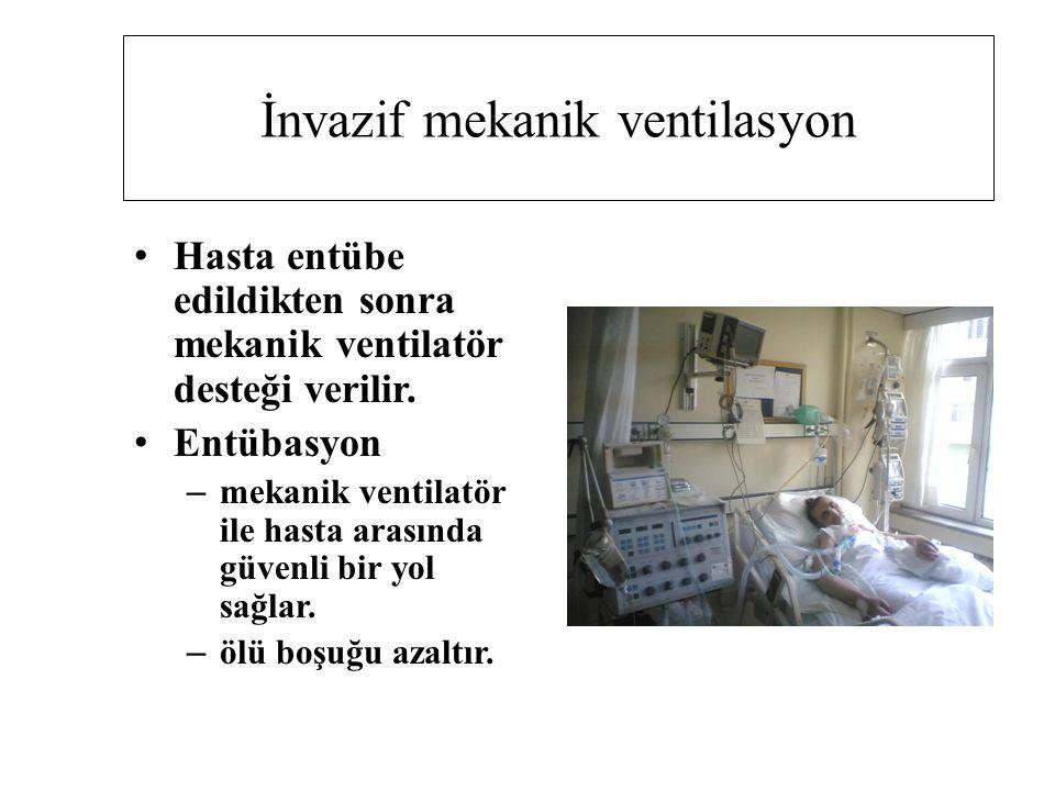 İnvazif mekanik ventilasyon Hasta entübe edildikten sonra mekanik ventilatör desteği verilir. Entübasyon – mekanik ventilatör ile hasta arasında güven