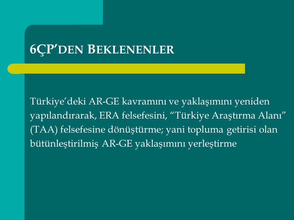 6ÇP' DEN B EKLENENLER Türkiye'deki AR-GE kavramını ve yaklaşımını yeniden yapılandırarak, ERA felsefesini, Türkiye Araştırma Alanı (TAA) felsefesine dönüştürme; yani topluma getirisi olan bütünleştirilmiş AR-GE yaklaşımını yerleştirme