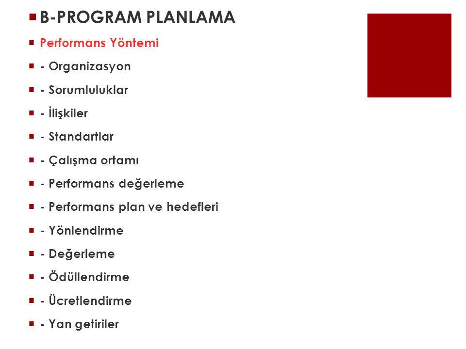  B-PROGRAM PLANLAMA  Performans Yöntemi  - Organizasyon  - Sorumluluklar  - İlişkiler  - Standartlar  - Çalışma ortamı  - Performans değerleme  - Performans plan ve hedefleri  - Yönlendirme  - Değerleme  - Ödüllendirme  - Ücretlendirme  - Yan getiriler