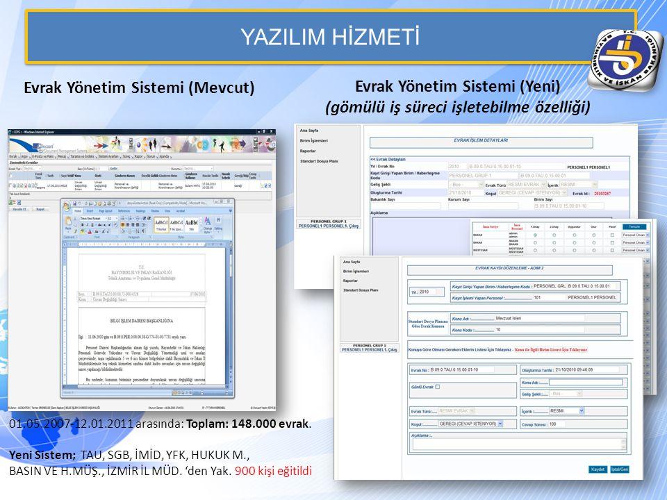 YAZILIM HİZMETİ Evrak Yönetim Sistemi (Mevcut) Evrak Yönetim Sistemi (Yeni) (gömülü iş süreci işletebilme özelliği) 01.05.2007-12.01.2011 arasında: Toplam: 148.000 evrak.