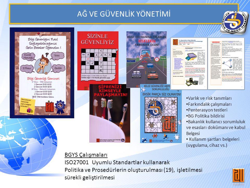 AĞ VE GÜVENLİK YÖNETİMİ BGYS Çalışmaları ISO27001 Uyumlu Standartlar kullanarak Politika ve Prosedürlerin oluşturulması (19), işletilmesi sürekli geliştirilmesi Varlık ve risk tanımları Farkındalık çalışmaları Penterasyon testleri BG Politika bildirisi Bakanlık kullanıcı sorumluluk ve esasları dokümanı ve kabul Belgesi Kullanım şartları belgeleri (uygulama, cihaz vs.)