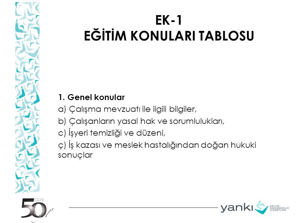 EK-1 EĞİTİM KONULARI TABLOSU 1. Genel konular a) Çalışma mevzuatı ile ilgili bilgiler, b) Çalışanların yasal hak ve sorumlulukları, c) İşyeri temizliğ