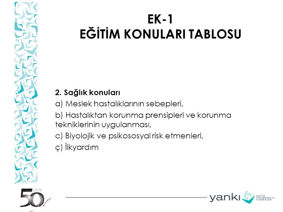 EK-1 EĞİTİM KONULARI TABLOSU 2. Sağlık konuları a) Meslek hastalıklarının sebepleri, b) Hastalıktan korunma prensipleri ve korunma tekniklerinin uygul