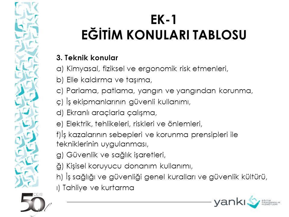 EK-1 EĞİTİM KONULARI TABLOSU 3. Teknik konular a) Kimyasal, fiziksel ve ergonomik risk etmenleri, b) Elle kaldırma ve taşıma, c) Parlama, patlama, yan
