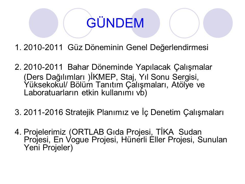 GÜNDEM 1. 2010-2011 Güz Döneminin Genel Değerlendirmesi 2. 2010-2011 Bahar Döneminde Yapılacak Çalışmalar (Ders Dağılımları )İKMEP, Staj, Yıl Sonu Ser