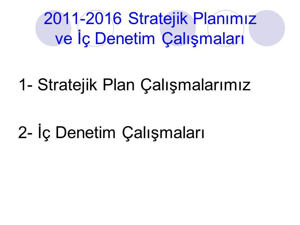 2011-2016 Stratejik Planımız ve İç Denetim Çalışmaları 1- Stratejik Plan Çalışmalarımız 2- İç Denetim Çalışmaları